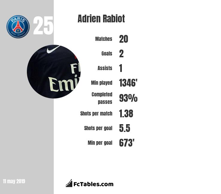 adrien_rabiot.jpg