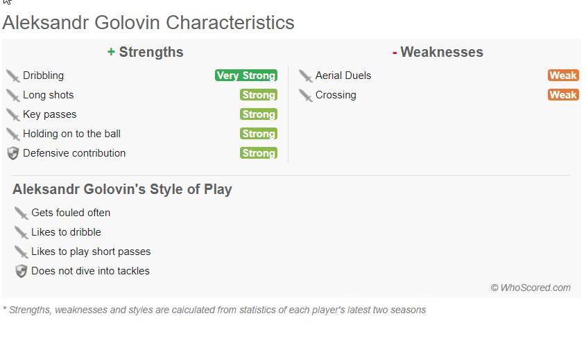 Characteristics_Golovin.png