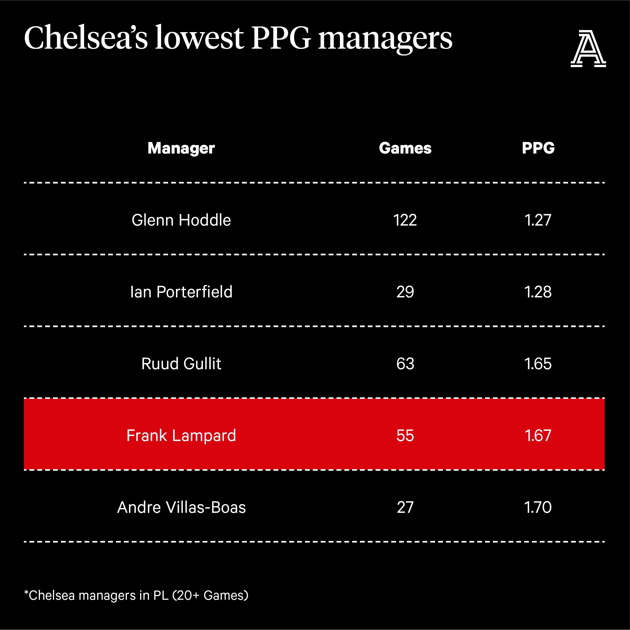 Chelsea_Tables_Social2.png