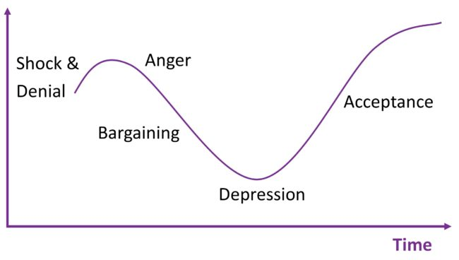 grief-cycle-650x368.jpg
