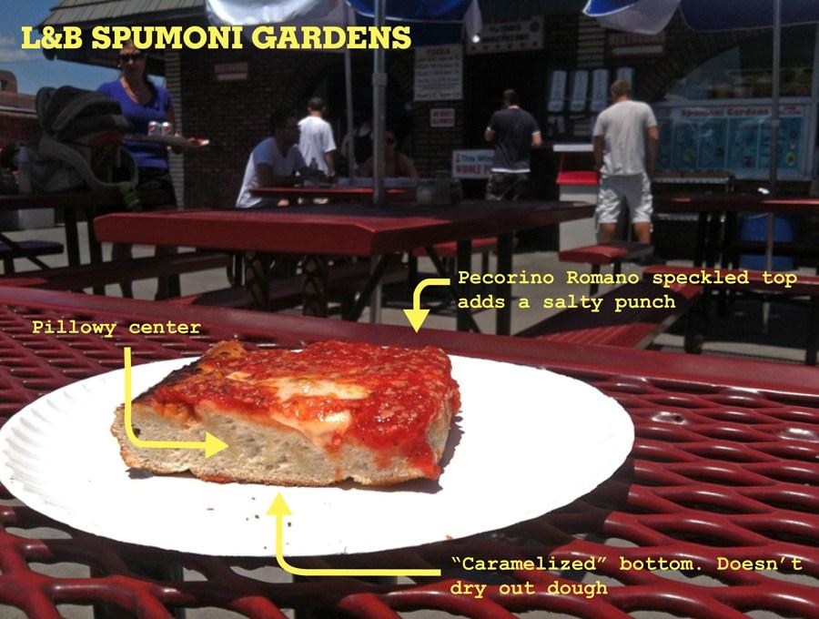 l-and-b-pizza-diagram-WEB.jpg