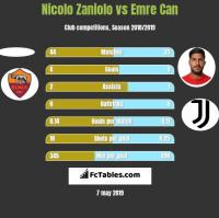 nicolo-zaniolo-vs-emre_can.jpg