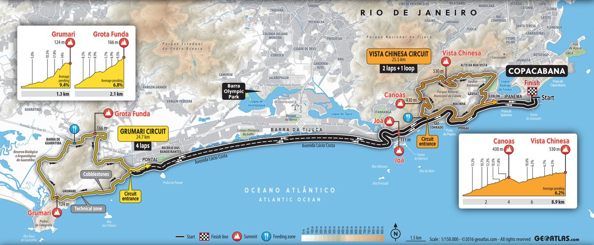 olympic-games-road-race-2016-1470305185.png