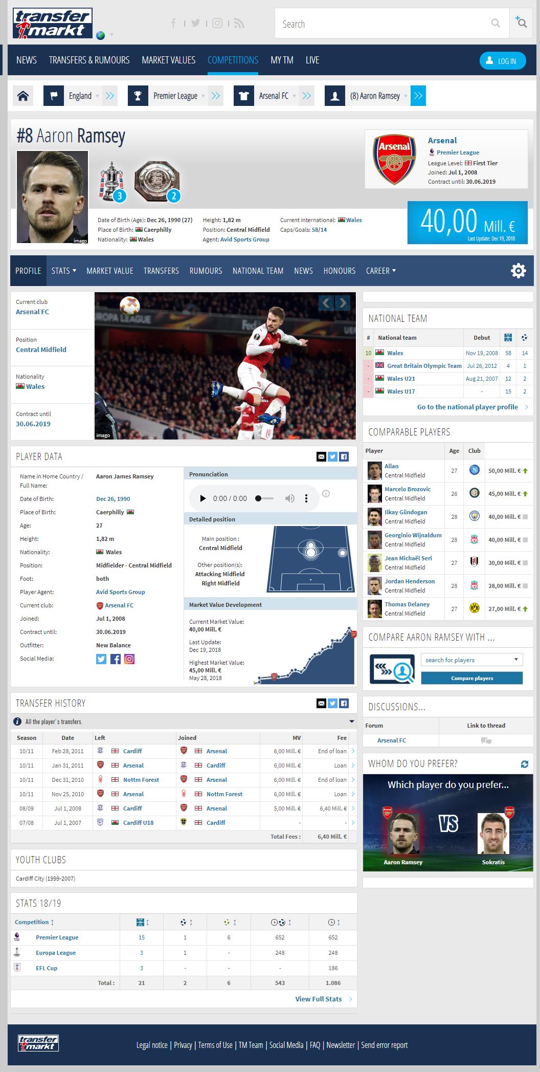 screencapture-transfermarkt-aaron-ramsey-profil-spieler-50057-20.png