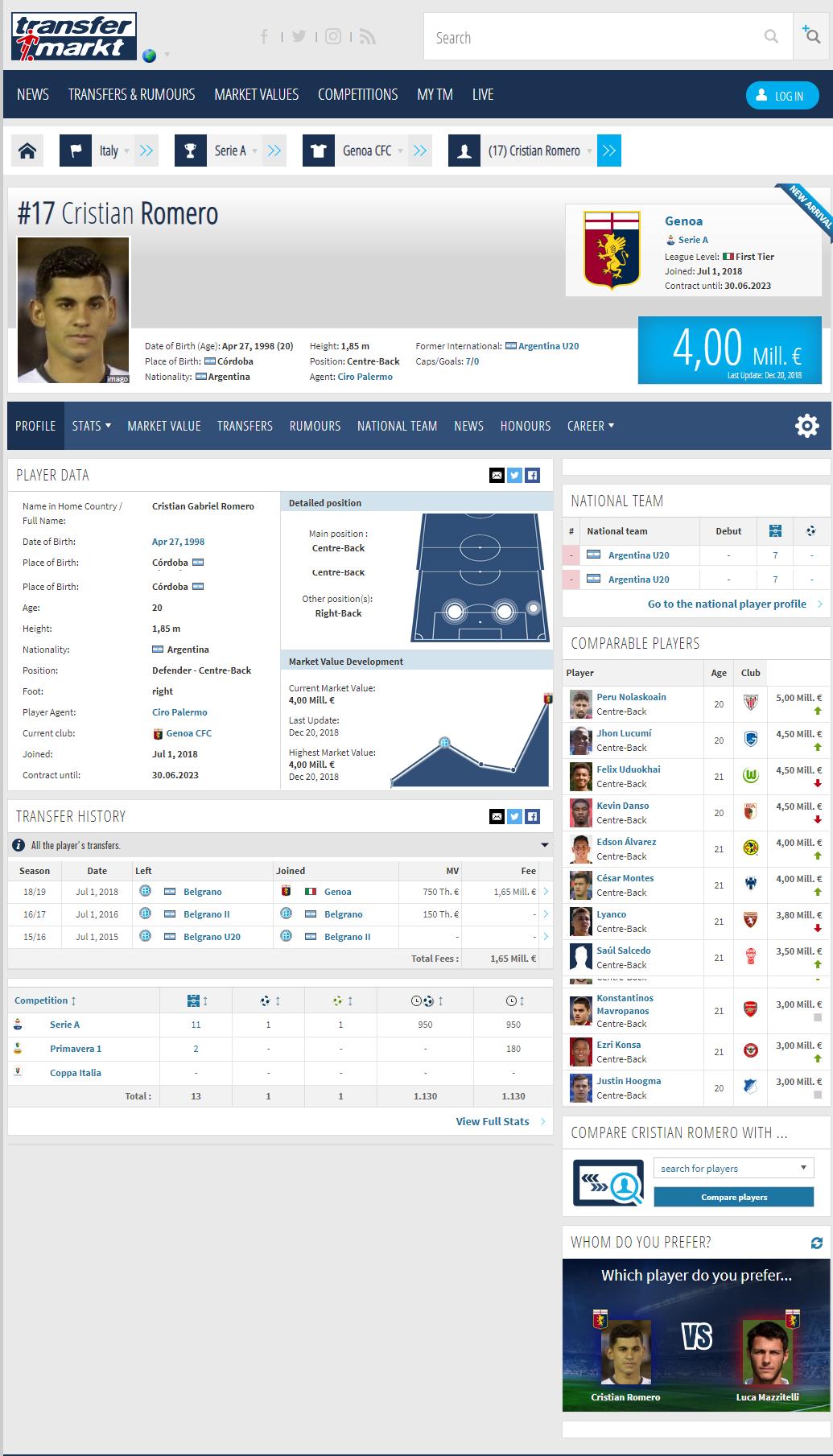 screencapture-transfermarkt-cristian-romero-profil-spieler-35591.png