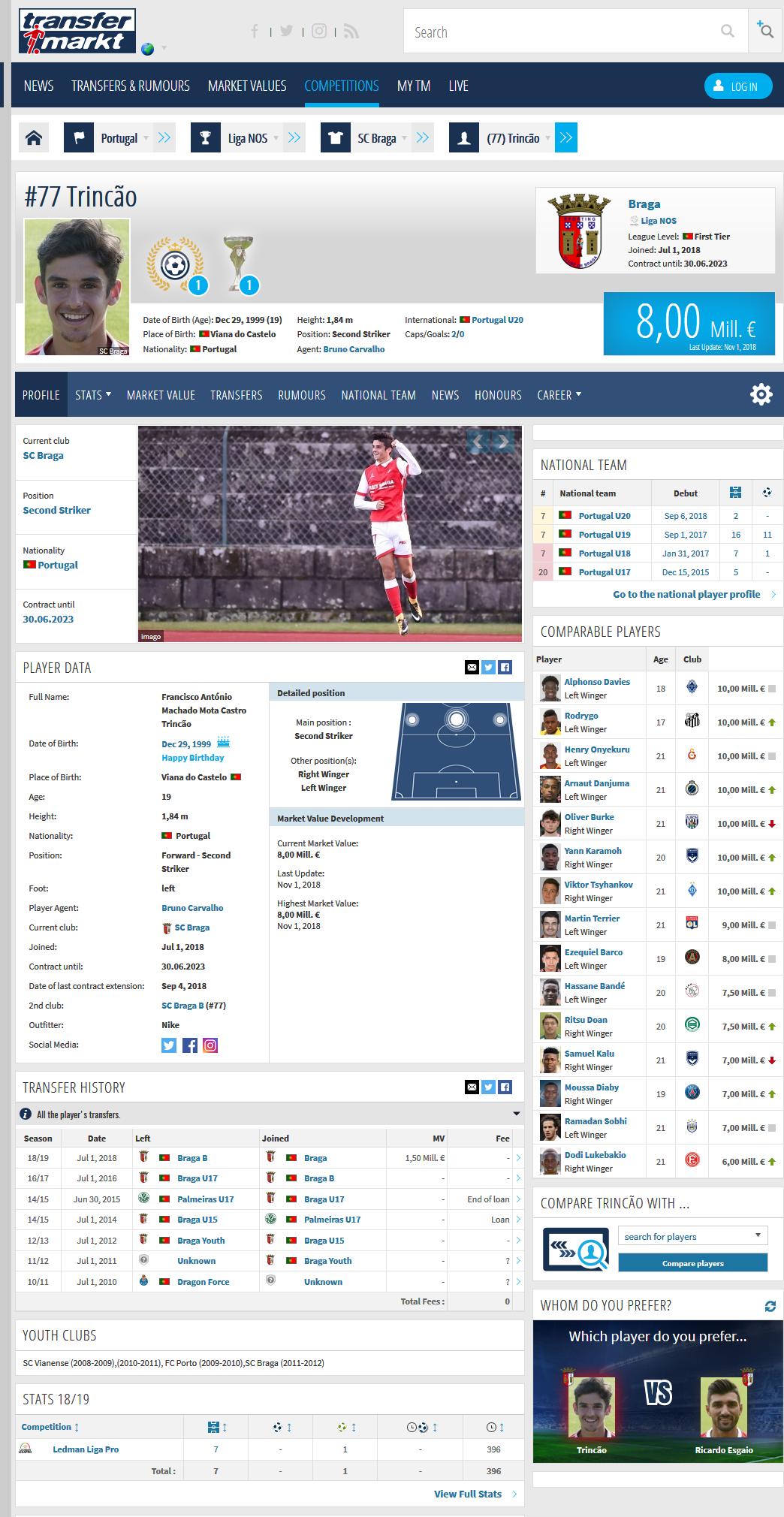 Screenshot-2018-12-28-Trinc-o-Player-Profile-18-19.png
