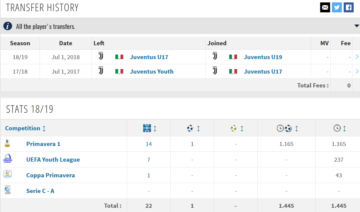 Screenshot_2019-04-13 Paolo Gozzi - Player Profile 18 19(1).png