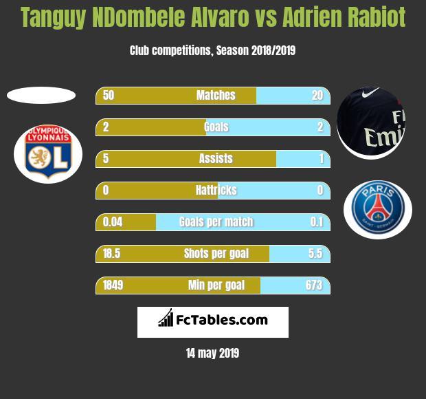 tanguy-ndombele-alvaro-vs-adrien_rabiot.jpg