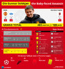 Ole-Gunnar-Solskjaer-The-Baby-faced-Assassin.jpg